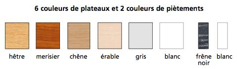 coloris du plateau de la table de réunion - cofradis collectivités