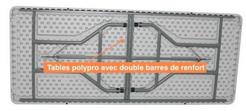 table pliante en polypro solide - Cofradis Collectivités
