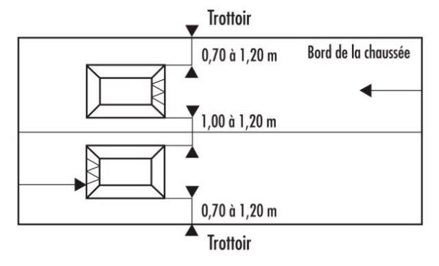 Recommendation de pose du coussin berlinois selon les normes CEREMA / CERTU - Cofradis Collectivités