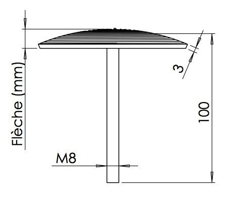Description technique du clou inox